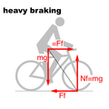 Bicycle and motorcycle dynamics Stability 3A.png