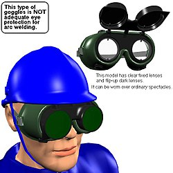 definition of goggles