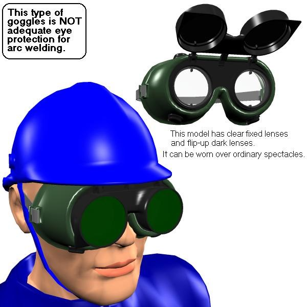 Blowtorching goggles and helmet