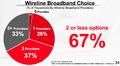 Broadband-choice.png