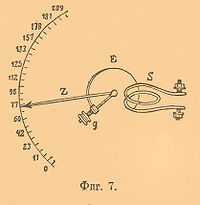 Brockhaus-Efron Electrical Measurement Instruments 7.jpg