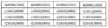 CPU缓存 11 分段前0.png