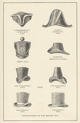 Evolução do chapéu em pele de castor canadense d7103710d2c