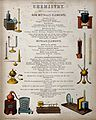 Chemistry; the decorative titlepage to a partwork on science Wellcome V0025330.jpg
