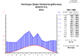 Climatediagram-metric-english-Waiblingen-Germany-1961-1990.png