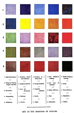 Frontispiece. The meanings of colours. Colorchart.jpg