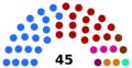 Composition - City Council - Skopje.png