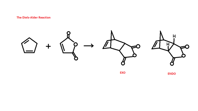 retrosynthesis and diels-alder reactions