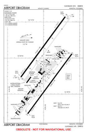 El dorado airport diagram.PNG
