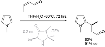 Friedel Crafts Asymmetric Addition To Pyrrole