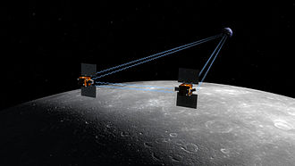 Gravity Recovery and Interior Laboratory - Artist's interpretation of the GRAIL tandem spacecraft above the lunar surface.