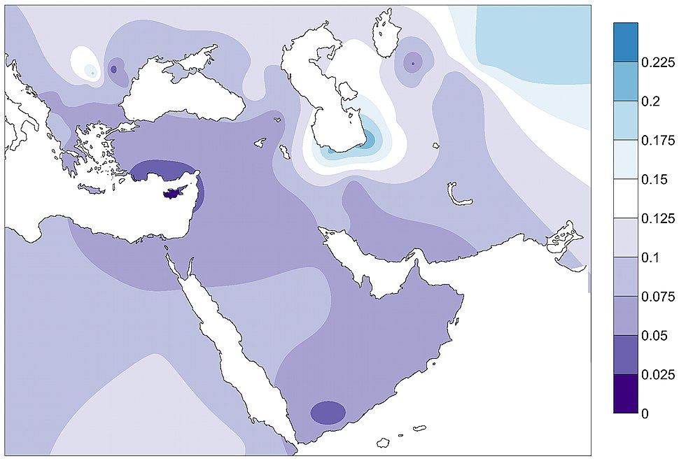 Genetic distance between PPNB farmers and modern populations