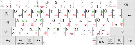 German-Keyboard-Layout-T2-Version1-large.png