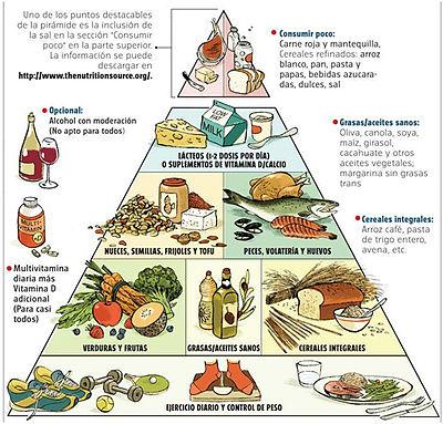 20 alimentos saludables yahoo dating 2