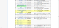 Highest-grossing franchises and film series table, open (original).png