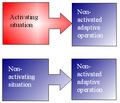 Hypoadaptive pattern.PNG