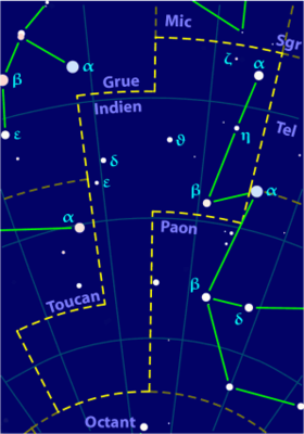 image illustrative de l'article Indien (constellation)
