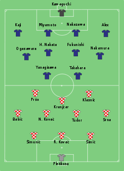 Japan-Croatia line-up.svg