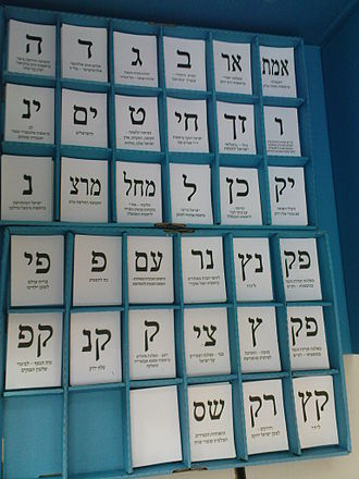 Voting - Ballot letters in Israel