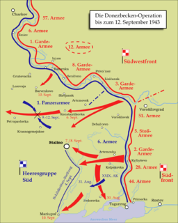strategic operation of the Red Army on the Eastern Front of World War II