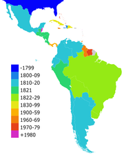 Dates of independence of countries in the Americas.