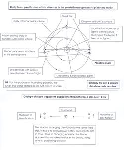 Mathematics/Astronomy - Wikiversity