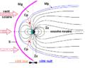Magnétosphère.png