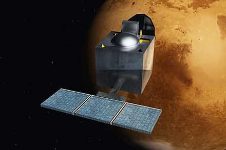 Artist's rendering of the Mars Orbiter Mission spacecraft, with Mars in the background. Mars Orbiter Mission - India - ArtistsConcept.jpg