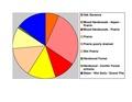 Marshall Co Pie Chart No Text Version.pdf