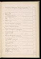 Master Weaver's Thesis Book, Systeme de la Mecanique a la Jacquard, 1848 (CH 18556803-254).jpg