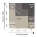 Metodikk fremmede arter med risikokategorier-01.png