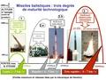 Missile balistique 13.pdf