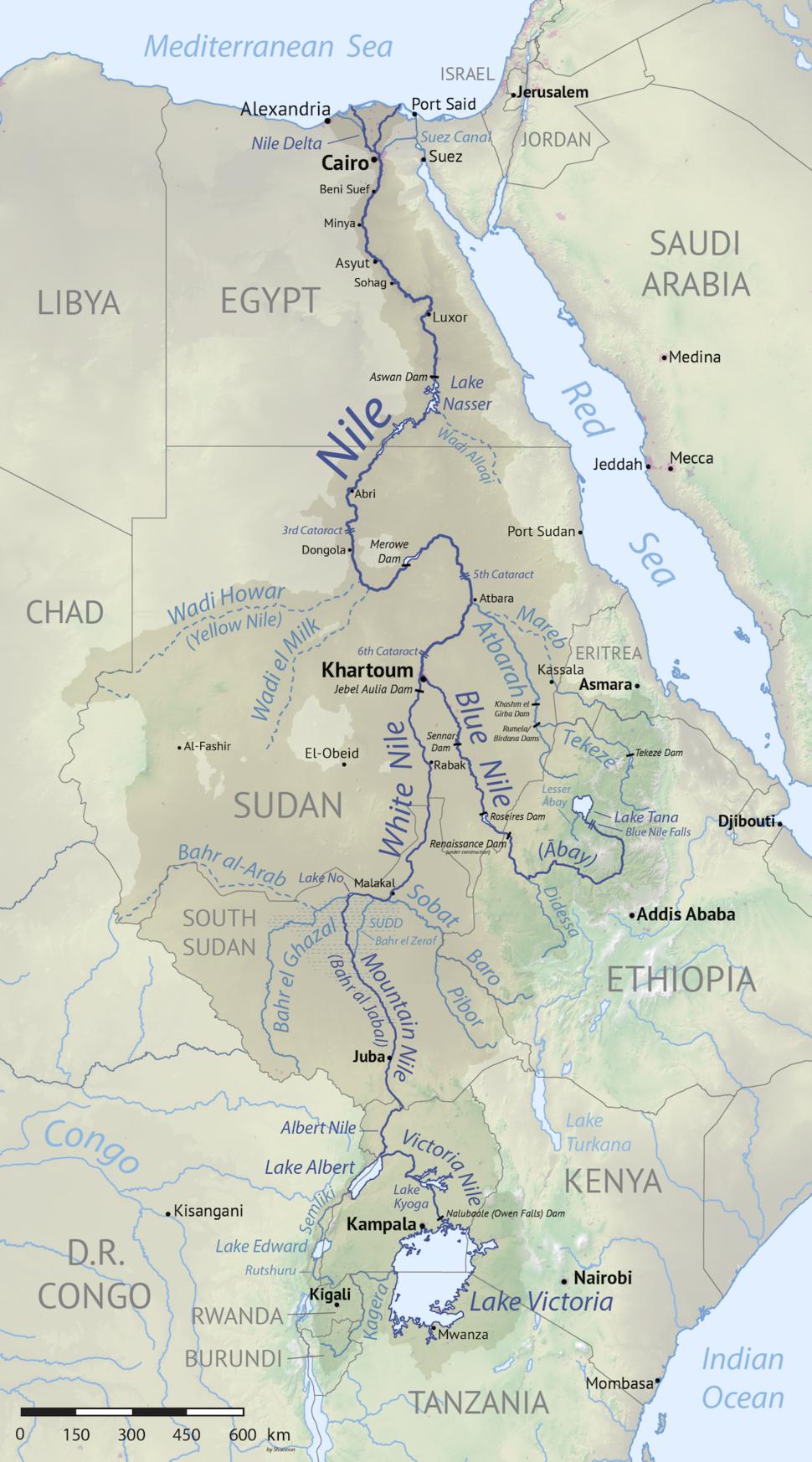 Nile basin map