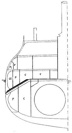 PSM V44 D180 Midship section of the steamer brooklyn.jpg