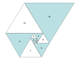 Padovan sequence - Spiral of equilateral triangles with side lengths which follow the Padovan sequence.