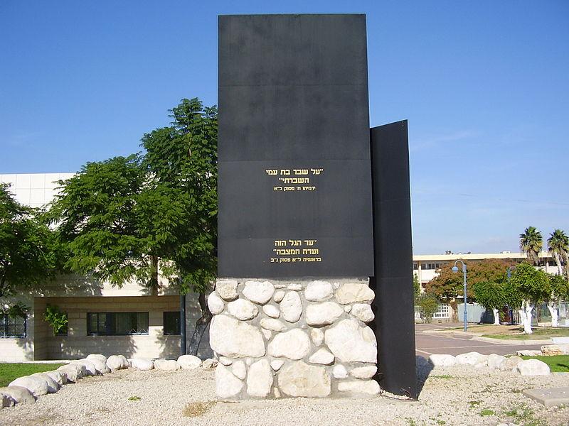 אנדרטת השואה בקריית מלאכי