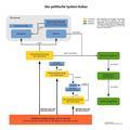 Politisches System Kubas pdf.pdf