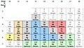 Post-transition metals.jpg