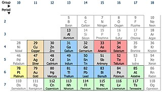 Metals close to the border between metals and nonmetals Category of metallic elements
