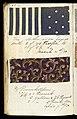 Printer's Sample Book (USA), 1880 (CH 18575237-53).jpg
