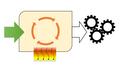 Process efficiency diagram.png