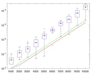 Basis (linear algebra)