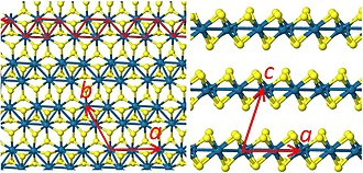 Rhenium diselenide - Top view (left) and side view (right) of the ReSe2 lattice