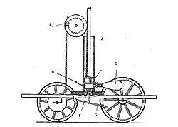 内燃機関 - Wikipedia