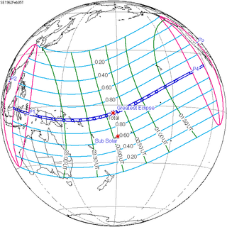 february 5 solar eclipse astrology