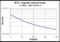 SRF Cavity Max Qo vs H 1.png