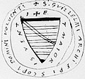 Sceau de Guillaume Larchevêque 1275 - 2.jpg