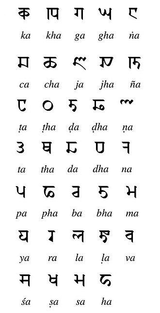 Śāradā script - Image: Sharada Consonants