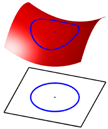 spherical mean wikipedia