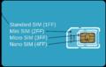 Standard sim card, nano sim card dan micro sim card.png